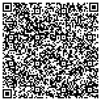 QR-код с контактной информацией организации ФЕДЕРАЦИЯ РАКЕТОМОДЕЛЬНОГО СПОРТА РОССИИ