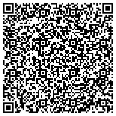 QR-код с контактной информацией организации ФЕДЕРАЦИЯ САМОЛЁТНОГО СПОРТА РОССИИ