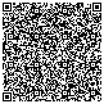 QR-код с контактной информацией организации ФГБНУ «Научный центр неврологии»