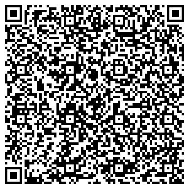 QR-код с контактной информацией организации ООО Термокомплект