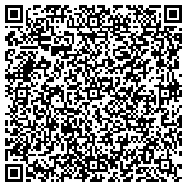 QR-код с контактной информацией организации ОДЕЖДА, ПАРФЮМЕРИЯ