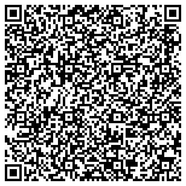 QR-код с контактной информацией организации Дополнительный офис № 5281/0191