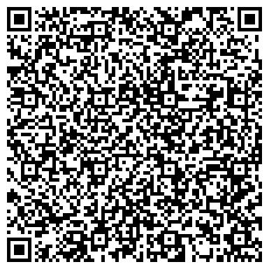 QR-код с контактной информацией организации ФИНАНСОВО-ПРОМЫШЛЕННЫЙ КАПИТАЛ БАНК КБ