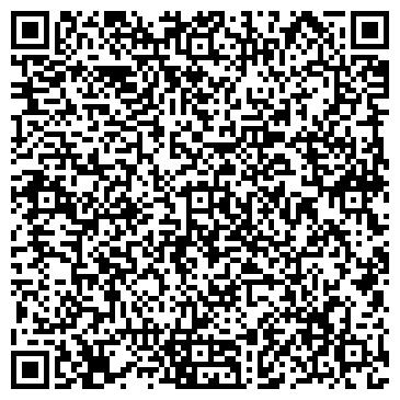 QR-код с контактной информацией организации ООО «ПРОМЭНЕРГОЛАБ»