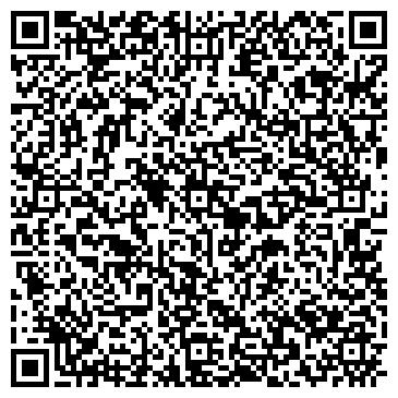 QR-код с контактной информацией организации Индустрия Здоровья