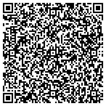 QR-код с контактной информацией организации GIESECKE & DEVRIENT GMBH