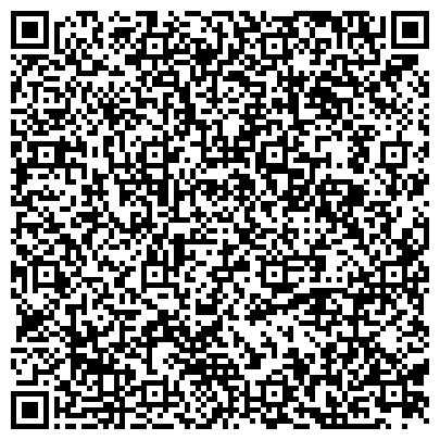 QR-код с контактной информацией организации ООО АБК ХБ-плюс