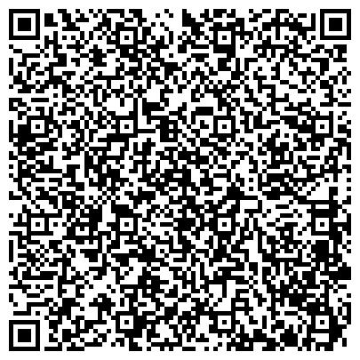 QR-код с контактной информацией организации ООО КБ Ренессанс Кредит