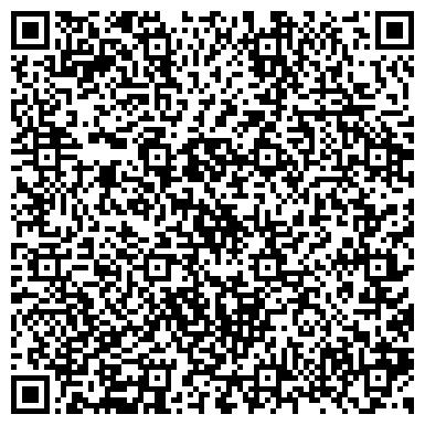 QR-код с контактной информацией организации Университет здоровья
