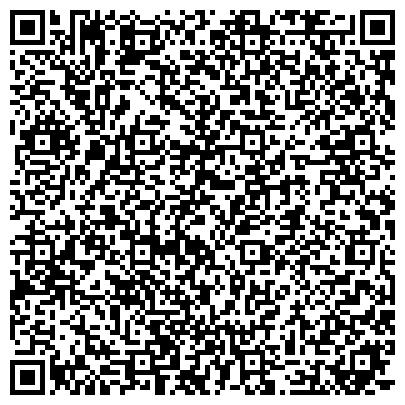"""QR-код с контактной информацией организации """"Министерство здравоохранения Тульской области"""""""