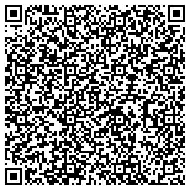 QR-код с контактной информацией организации ЕВРОПЕЙСКИЙ МЕДИЦИНСКИЙ ЦЕНТР
