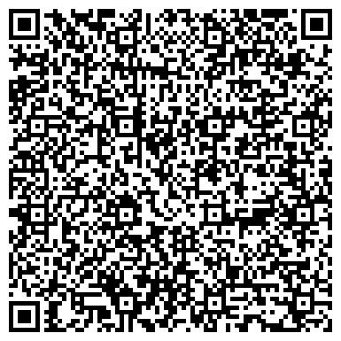 QR-код с контактной информацией организации ГУП 5-Й ТРОЛЛЕЙБУСНЫЙ ПАРК ИМ. И.И. АРТАМОНОВА