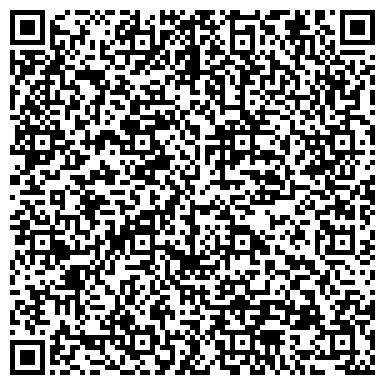 QR-код с контактной информацией организации ПЕРЕСВЕТ БАНК АКБ