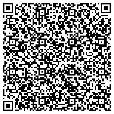 QR-код с контактной информацией организации БАНК МЕЖДУНАРОДНЫХ ФИНАНСОВЫХ ТЕХНОЛОГИЙ КБ