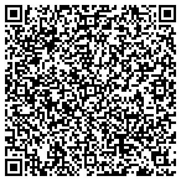QR-код с контактной информацией организации КИПРСКИЙ НАРОДНЫЙ БАНК