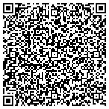 QR-код с контактной информацией организации КОНВЕРСБАНК-МОСКВА АКБ