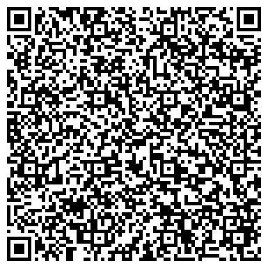 QR-код с контактной информацией организации НАЦИОНАЛЬНЫЙ КОРПОРАТИВНЫЙ БАНК АКБ