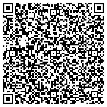 QR-код с контактной информацией организации VIPRO Digital Synergy Agency