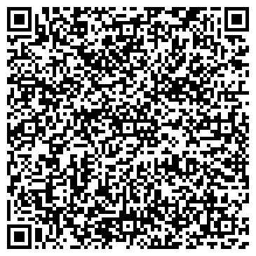 QR-код с контактной информацией организации РУССКИЙ БАНКИРСКИЙ ДОМ АКБ