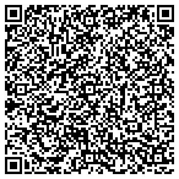 QR-код с контактной информацией организации РУССКИЙ ЗЕМЕЛЬНЫЙ БАНК АКБ