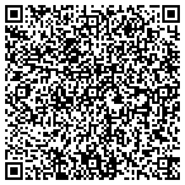 QR-код с контактной информацией организации СОЮЗПРОМБАНК КБ