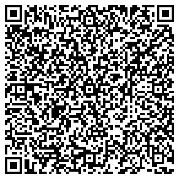 QR-код с контактной информацией организации ТОРГОВО-СТРОИТЕЛЬНЫЙ БАНК