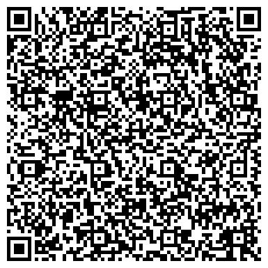 QR-код с контактной информацией организации ПОЛЬСКО-РОССИЙСКАЯ ТОРГОВО-ПРОМЫШЛЕННАЯ ПАЛАТА