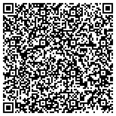 QR-код с контактной информацией организации НАЦИОНАЛЬНОЕ БЮРО КРЕДИТНЫХ ИСТОРИЙ