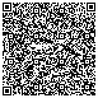 QR-код с контактной информацией организации ООО Евродизайн-Екатеринбург