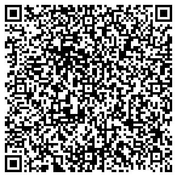 QR-код с контактной информацией организации ТУРИНФО ГРУППА РФР