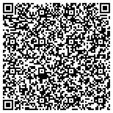 QR-код с контактной информацией организации НИКУЛИНСКИЙ РАЙОННЫЙ СУД