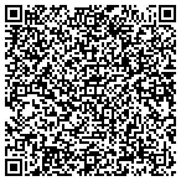 QR-код с контактной информацией организации Fur House Nataly Lakuzo