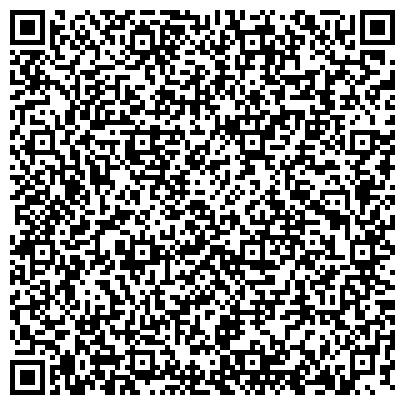 QR-код с контактной информацией организации Auto Style, центр тонирования стекол, ИП Норватов М.В.
