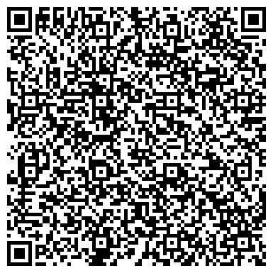 QR-код с контактной информацией организации Детская поликлиника №6