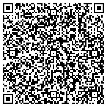 QR-код с контактной информацией организации Фролов