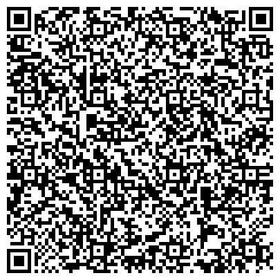 QR-код с контактной информацией организации ОАО Федеральная сетевая компания Единой энергетической системы, филиал в г. Кирове