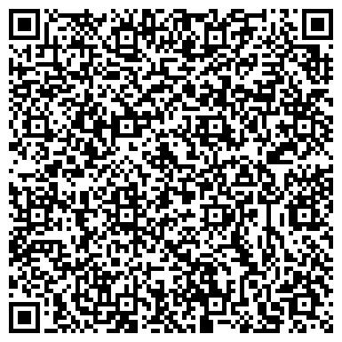 QR-код с контактной информацией организации Электронное периодическое издание «MK.ru»