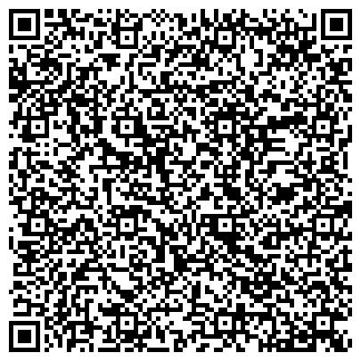 QR-код с контактной информацией организации АРХИТЕКТУРА, СТРОИТЕЛЬСТВО, ДИЗАЙН