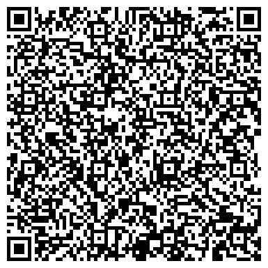 QR-код с контактной информацией организации ДРУЖБА НАРОДОВ