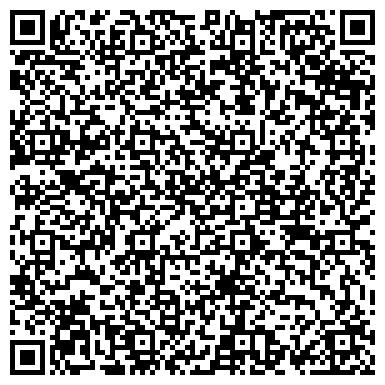 QR-код с контактной информацией организации ИП Хрипушина Е.Д.