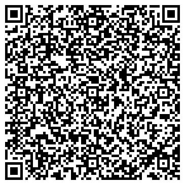 QR-код с контактной информацией организации БАНК БАНКОВ