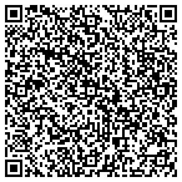 QR-код с контактной информацией организации ЕВРОГРУПП-НЕДВИЖИМОСТЬ