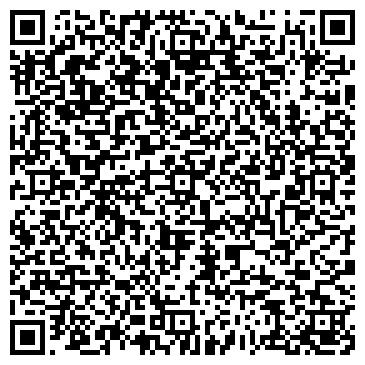 QR-код с контактной информацией организации РЕАЛИЗАЦИЯ НЕДВИЖИМОСТИ - РЕАЛ