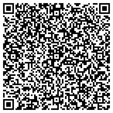 QR-код с контактной информацией организации ЦЕНТР ТОРГОВОЙ НЕДВИЖИМОСТИ