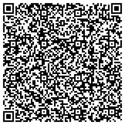 QR-код с контактной информацией организации Плюшкин Букет