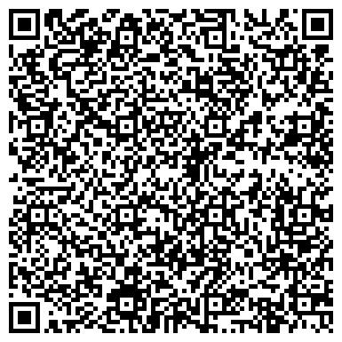 QR-код с контактной информацией организации Premier Capital
