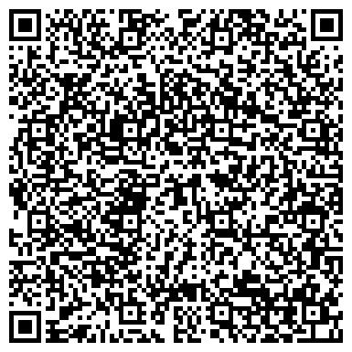 QR-код с контактной информацией организации ООО АВС Бизнес