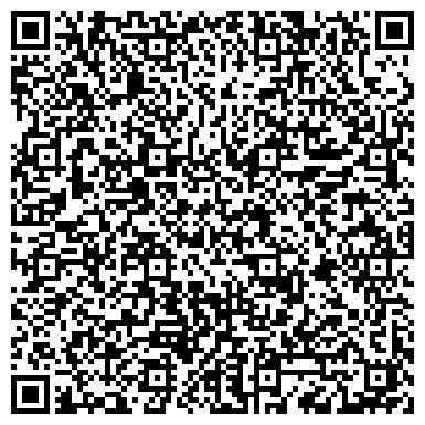 QR-код с контактной информацией организации МЕЖДУНАРОДНЫЙ ИНСТИТУТ ПСИХОЛОГИИ ЛИДЕРСТВА
