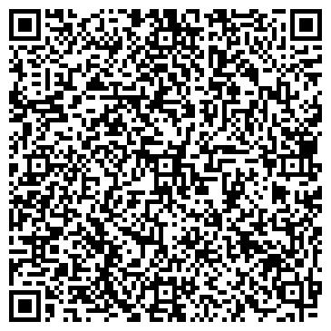 QR-код с контактной информацией организации Экономический факультет