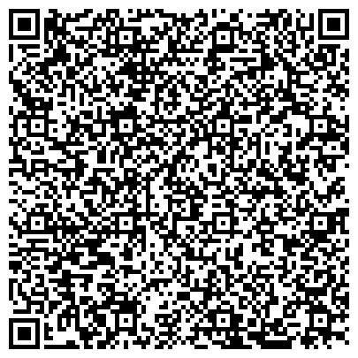 QR-код с контактной информацией организации Факультет вычислительной математики и кибернетики